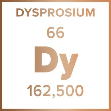 thumb_dysprosium